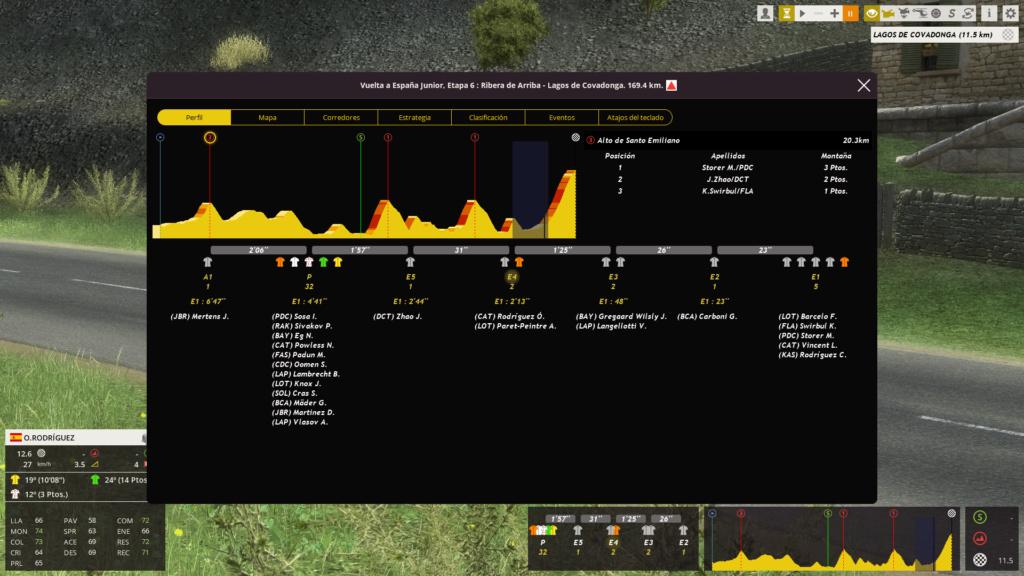Vuelta a España Junior | 2.U25 | (03/04-10/04) Captu540