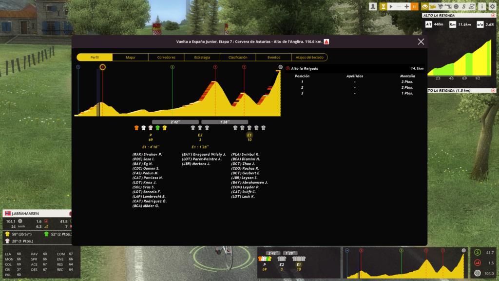 Vuelta a España Junior | 2.U25 | (03/04-10/04) Captu571