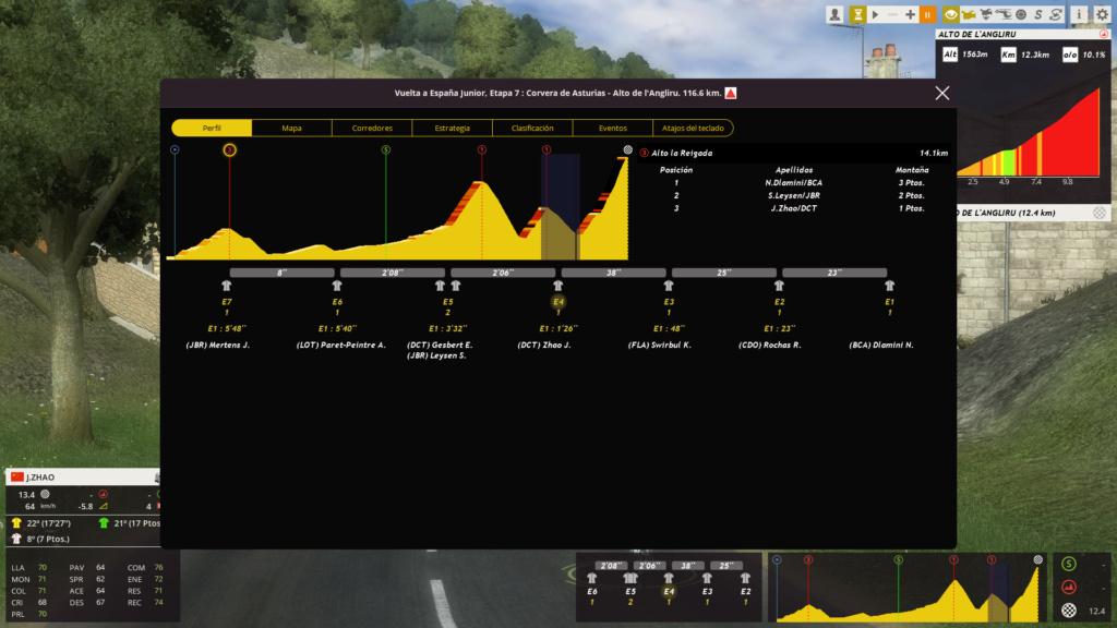 Vuelta a España Junior | 2.U25 | (03/04-10/04) Captu580