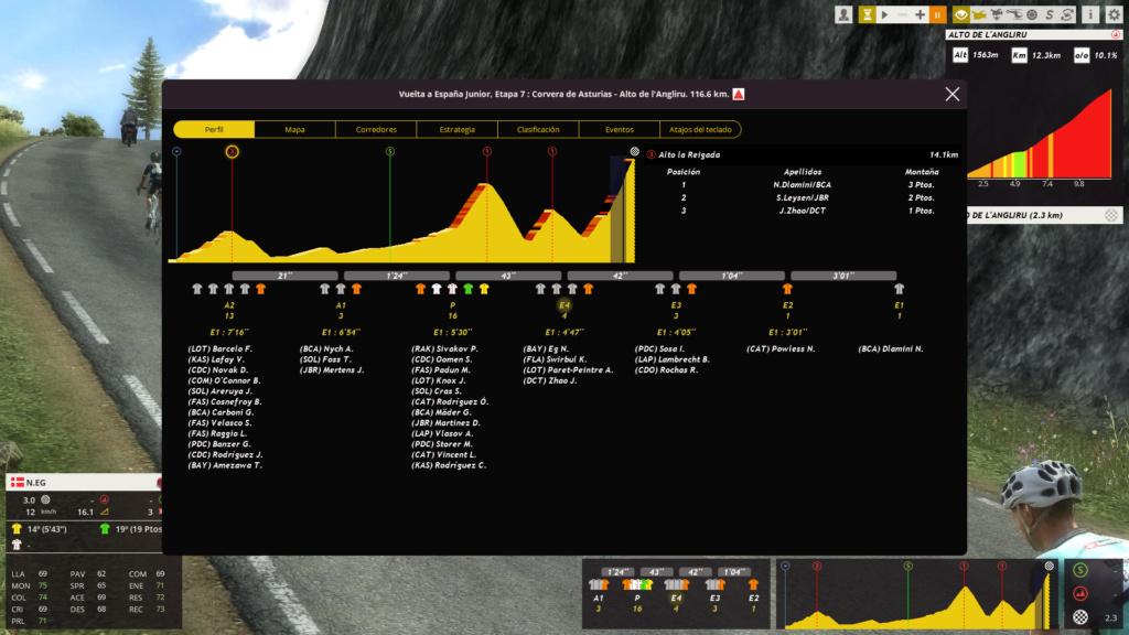 Vuelta a España Junior | 2.U25 | (03/04-10/04) Captu592