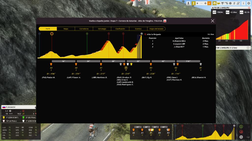 Vuelta a España Junior | 2.U25 | (03/04-10/04) Captu598