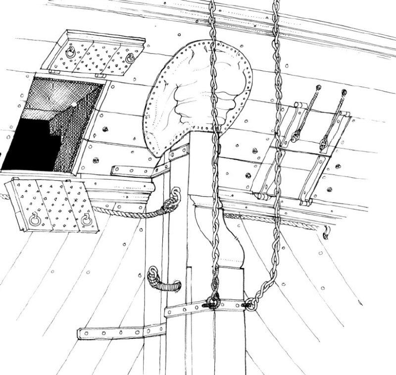 Bonhomme Richard : Partie-1 Coque & Pont (ZHL Model 1/48°) par Pierre Malardier - Page 6 Arcass10