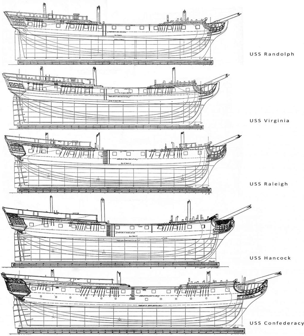 USF Confederacy au 1/64e - Model Shipways par Fred P. Confed19