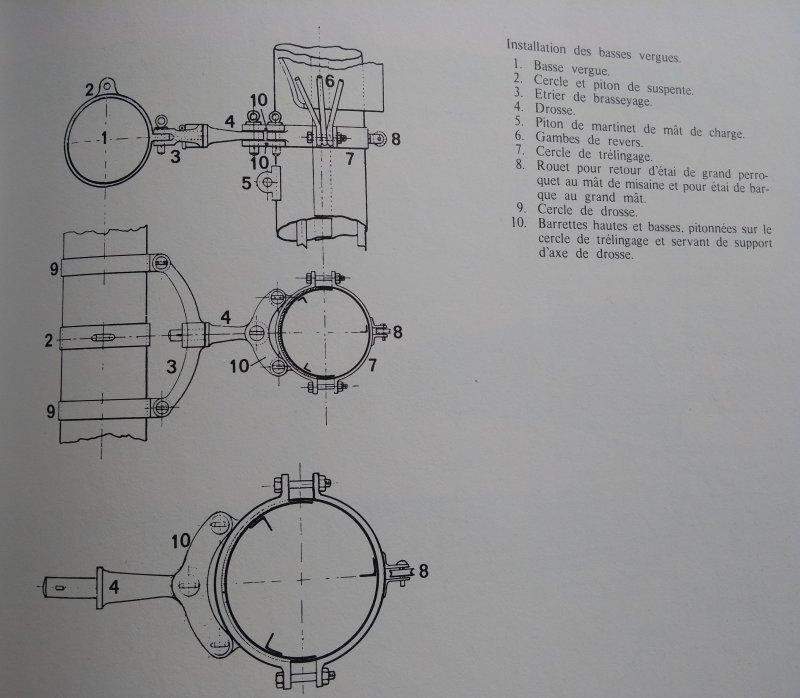 le Belem au1/75°  sur plan  - Page 6 Cutty162