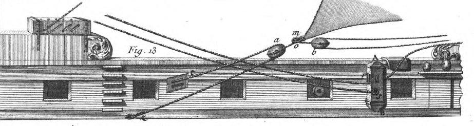 L'Astrolabe 1812 (Mantua & AAMM 1/50°) par kerezou - Page 9 Ecoute10