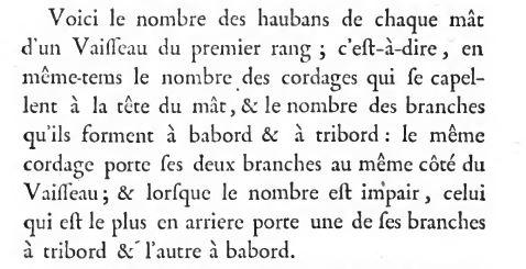 Pourquoi Pas? 1908 de Yves31 (2ème partie) - Page 10 Image125