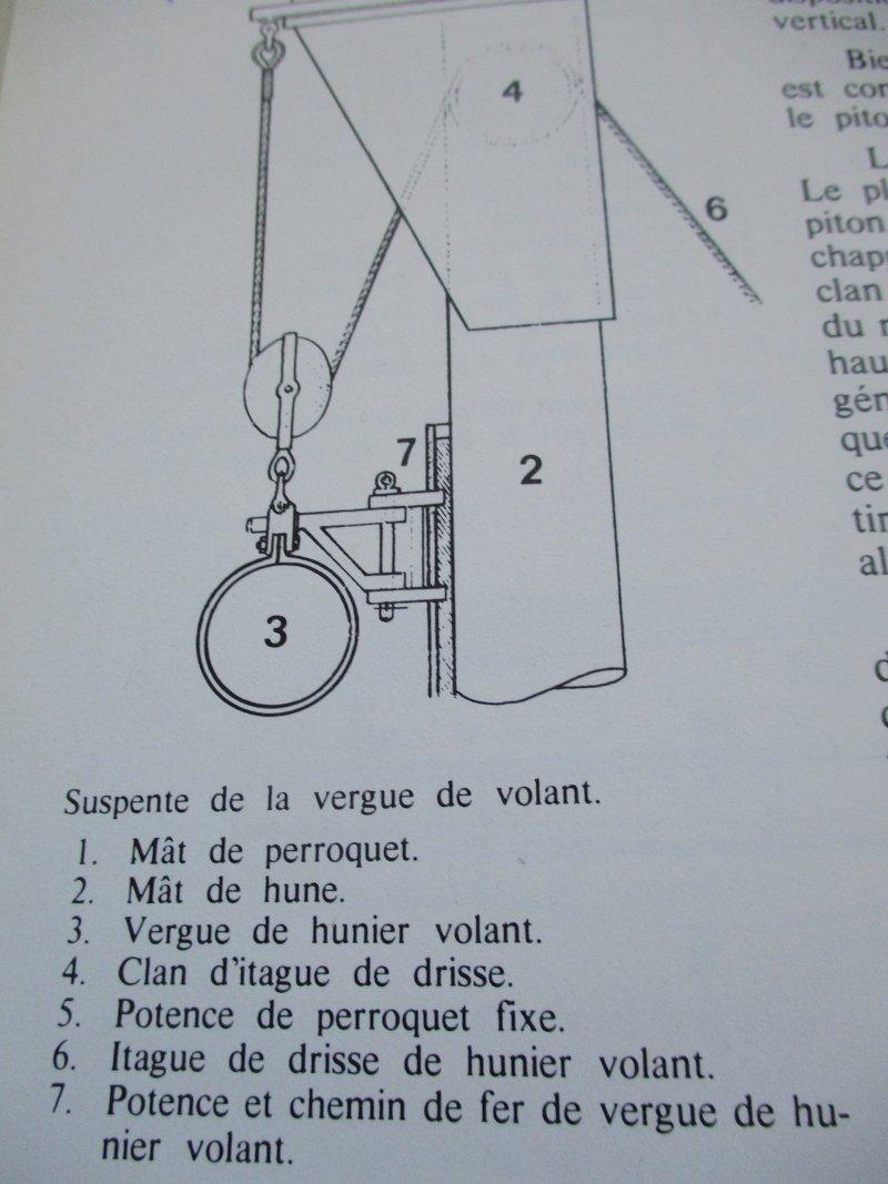 Pourquoi Pas? 1908 (1/75° Billing Boats) de Yves31 - Page 27 Img_2410