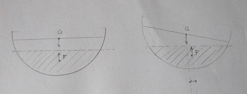 NordlandsBoat (Billing Boats 1/20°) par Ekis - Page 7 Img_3710