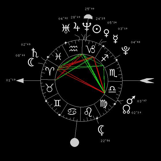 Un amas de planètes sur le mc 4360-411