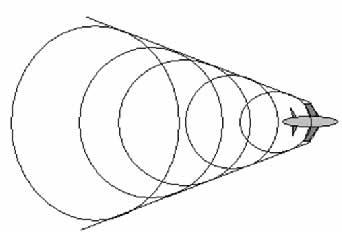Quebra da barreira do som Cone_s10