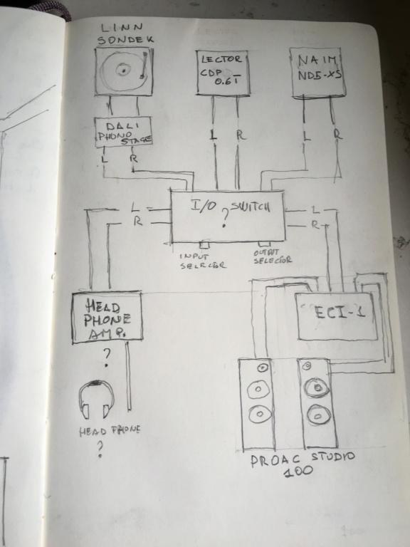Impianto da smart working Img_4410