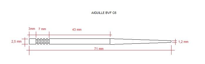 Vadrouille dans l est - Page 5 Aiguil10