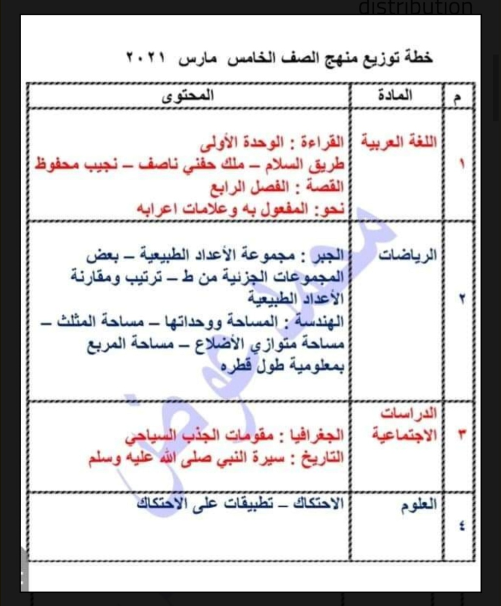 توزيع مناهج المرحلة الابتدائية لشهر مارس 2021 كل المواد Img_2011