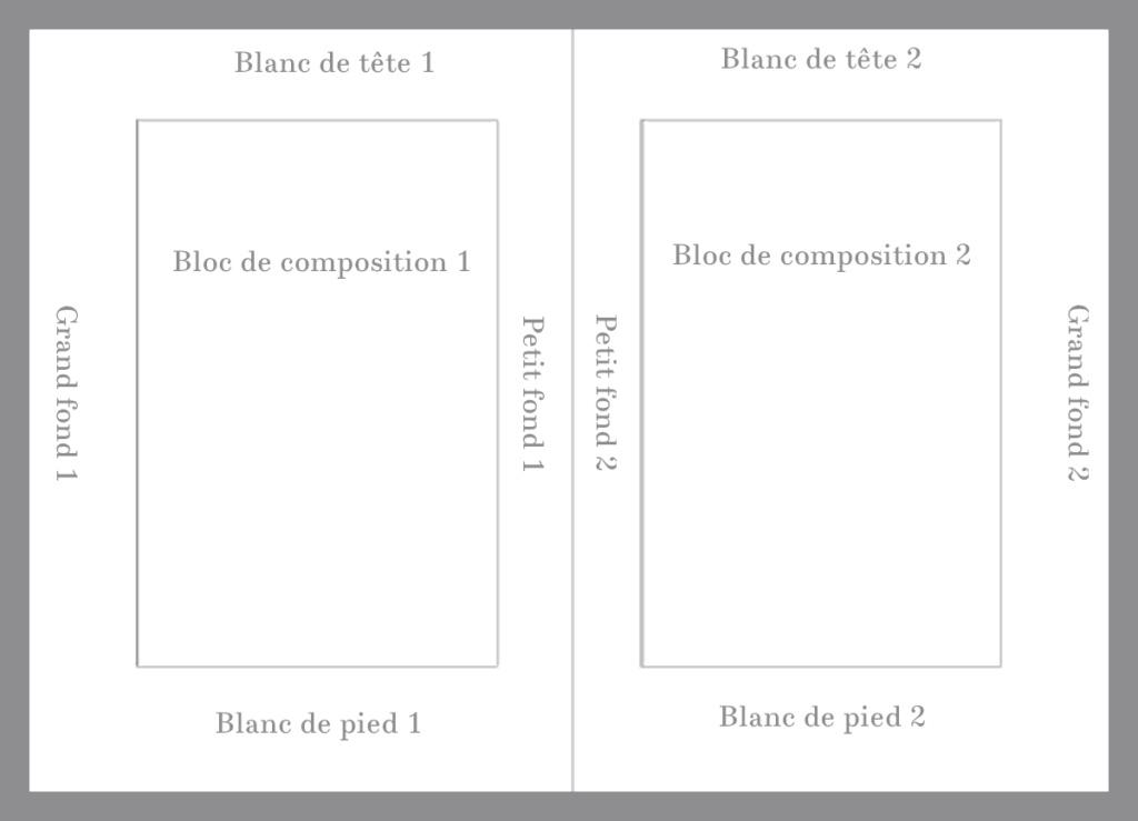 Apprendre les bases de la typographie et de la mise en page Empage10