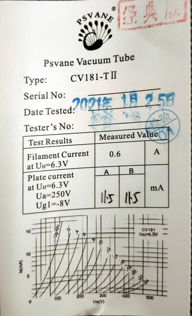 PSVANE CV181-T2 VACUUM TUBE (Used Less Than 10Hours) Whatsa21