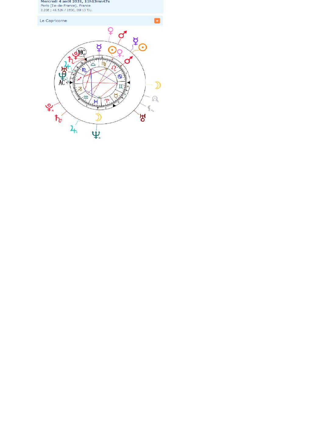 Petite nouvelle + question astro Theme_10