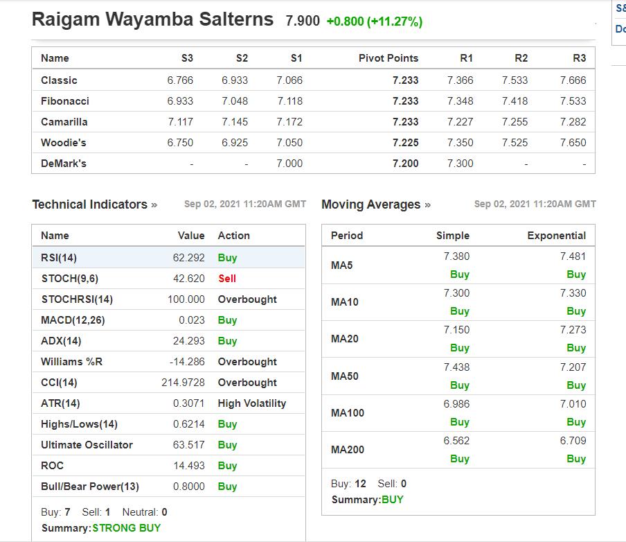 RAIGAM WAYAMBA SALTERNS PLC (RWSL.N0000) - Page 17 Screen14