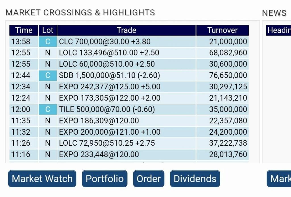 LOFC AND CLC Target Price?? - Page 3 Whatsa11