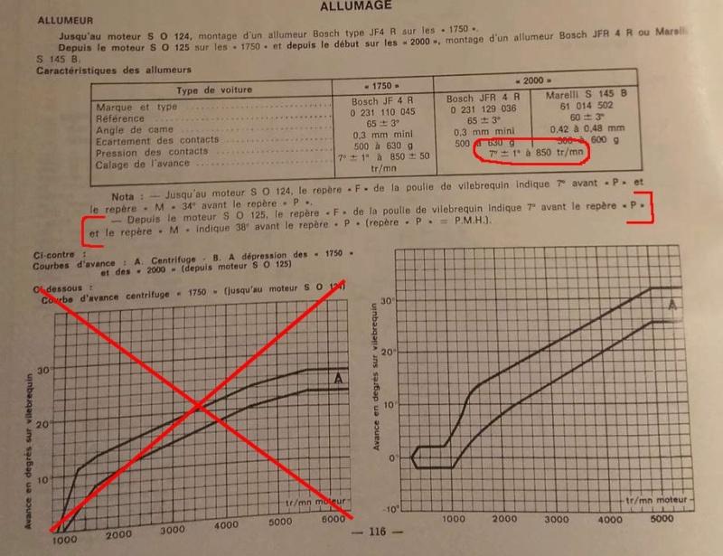 Réfection carbus Dellorto DHLA 40 - Page 3 Alluma10
