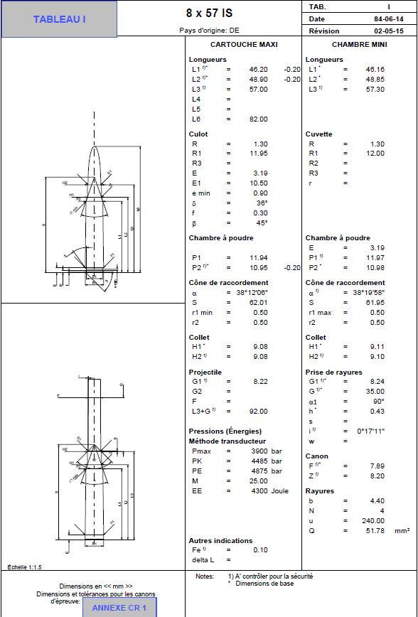 rechargement Partizan en 8x57js 8x57_i10