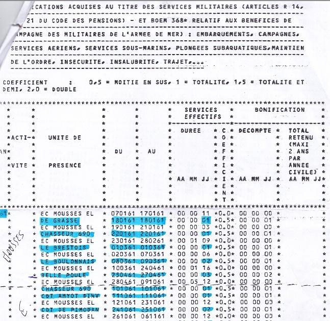 LES AVISOS EX COLONIAUX BISSON ET CDT DE PIMODAN - Page 2 Pim10
