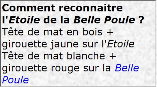 L'ÉTOILE ET LA BELLE-POULE (BE) - Page 6 Reconn10