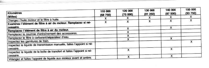 entretien des 50 000 Nitro_14