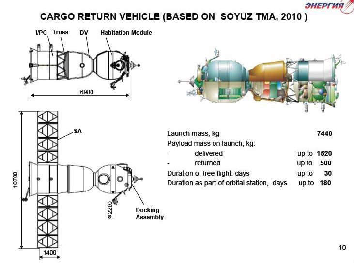la Russie ajoutera 3 modules à son segment avant 2011 - Page 3 Soyuz_10