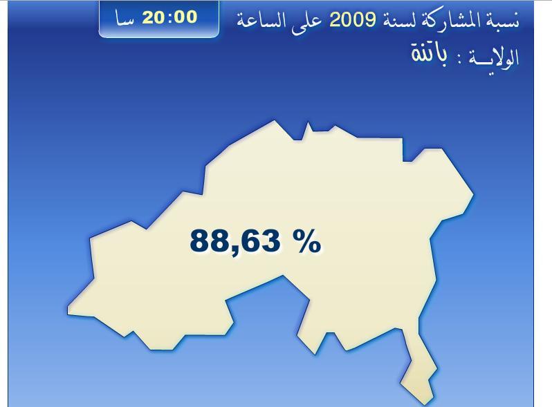 Les 1ers resultats des éléctions présidentielles 2009 Result11