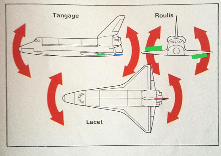 Comment se pilote véritablement la navette spatiale ? Aaa412
