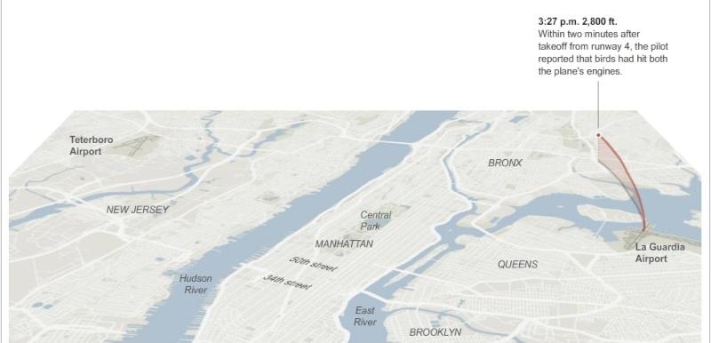 Le centre du monde : actualité au jour le jour - Page 41 Hudson11