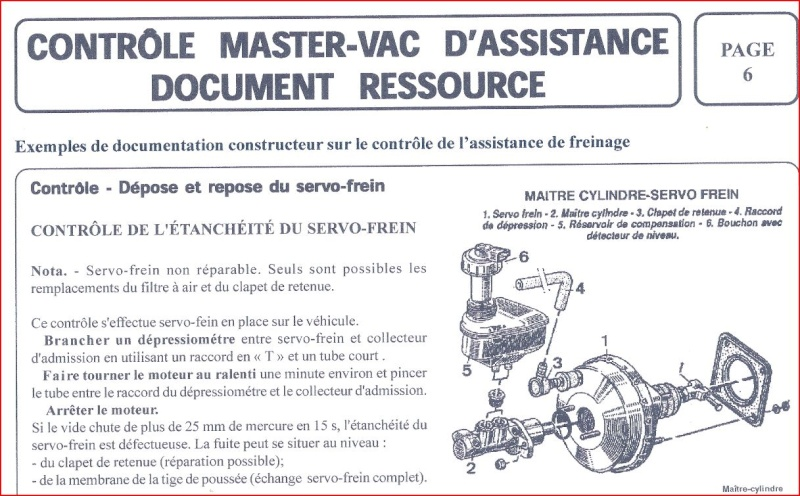 PONT & AMORTISSEURS IVECO 4x4 + Master- vac Master11