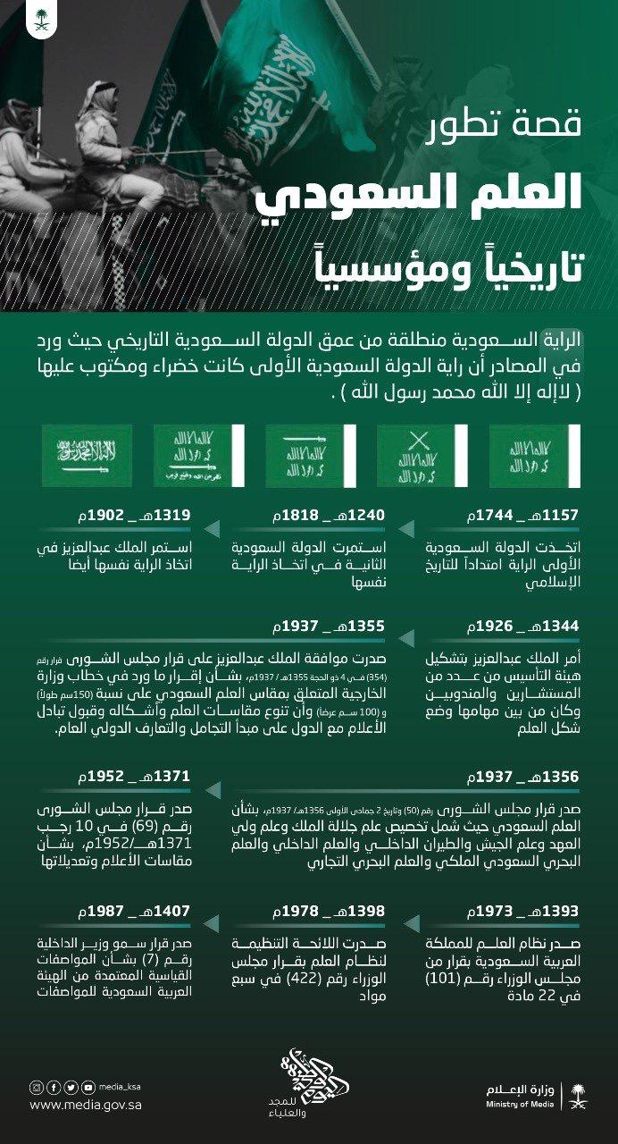 العلم السعودي تاريخياً ومؤسسياً 7db1ad10