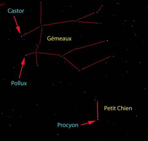 Scorpion datant Gemini homme définition de datation absolue Quizlet