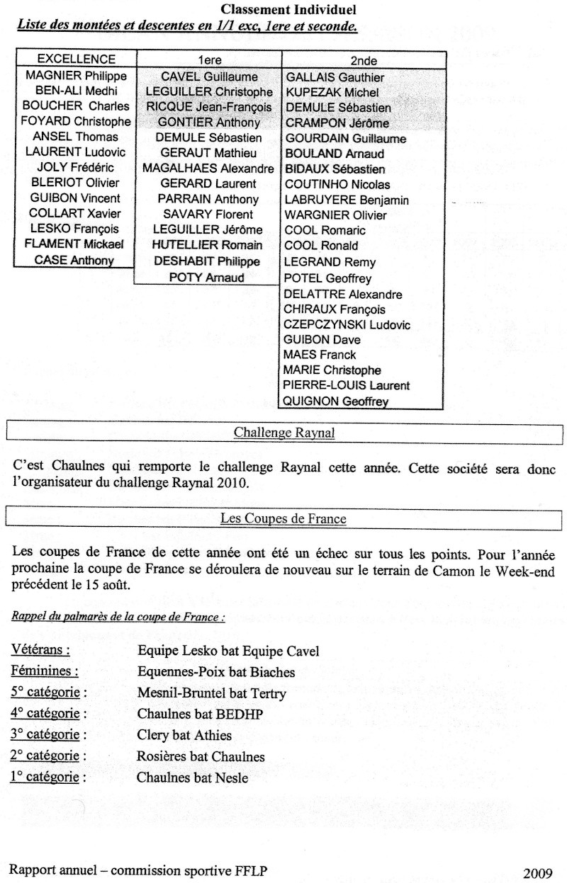 Rapport comission sportive 2009 Img18510