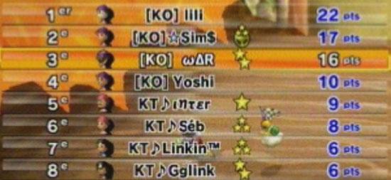 S3 KO 334 vs K-T 230 211