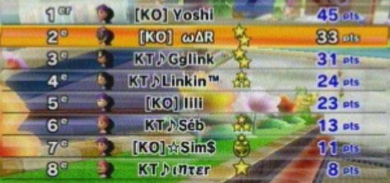S3 KO 334 vs K-T 230 312