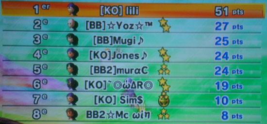Kaizoku 1 vs Bullet Bill 2 [Victoire KO1] Dsc02317