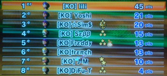 S3 KO 361 vs KO2 203 Dsc03218
