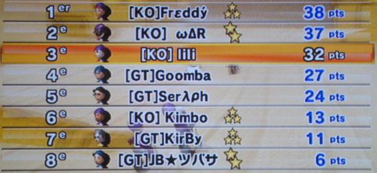 S3 KO 301 vs GT 263 Dsc03916