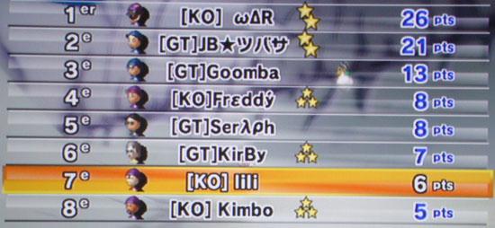S3 KO 301 vs GT 263 Dsc03919