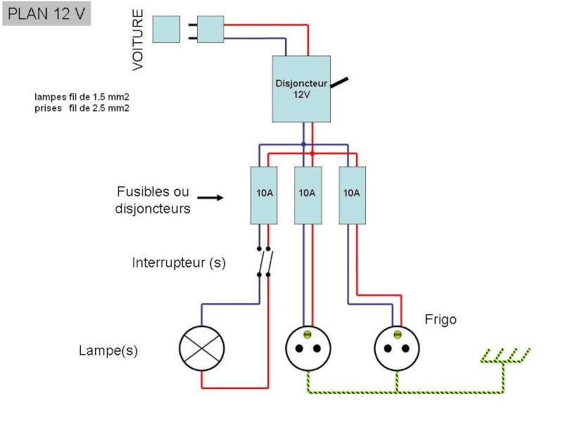 schema electrique 220pla10