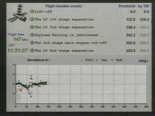 Lancement Proton-M Briz-M / SES-1 (24/04/2010) - Page 3 Vlcsn141