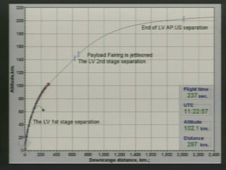 Lancement Proton-M Briz-M / SES-1 (24/04/2010) - Page 3 Vlcsn144