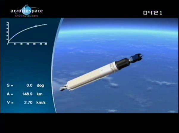 Ariane 5 ECA V198 / Hylas 1 + Intelsat 17 (26/11/2010) - Page 2 Vlcsn438