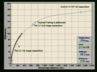 Proton-M satellite Ka-sat (lancement 26 décembre 2010) - Page 2 Vlcsn498