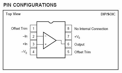 Un DAC per il T-AMP (DAC LAMPUCERA) 211