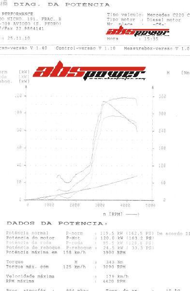 Mercedes 220CDI Teste_13