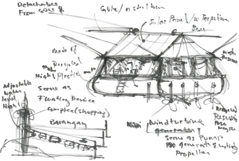 wangbu: Bahay Kubo of the Future Design Competition (code 3=K(u)abol house) - Page 2 Future11