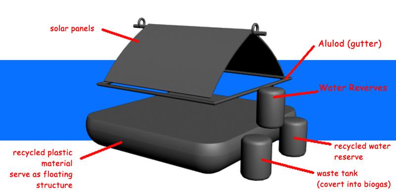 wangbu: Bahay Kubo of the Future Design Competition (code 3=K(u)abol house) Wip_111